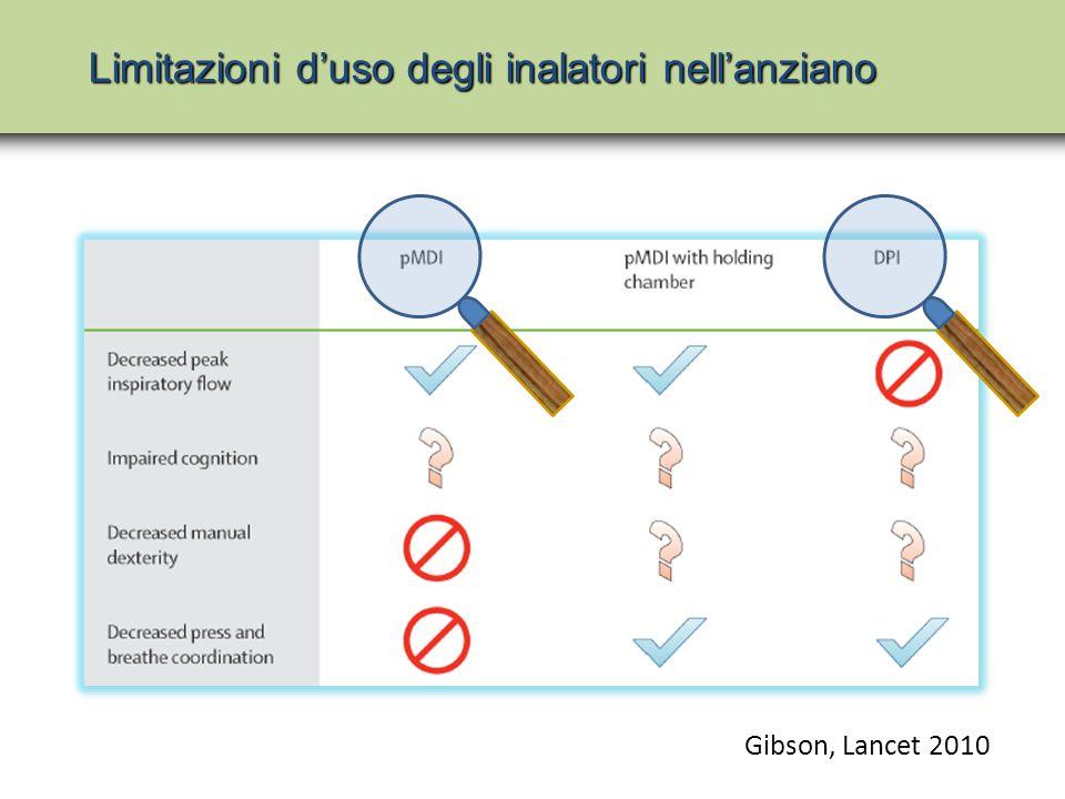 Limitazioni d'uso degli inalatori nell'anziano Gibson, Lancet 2010