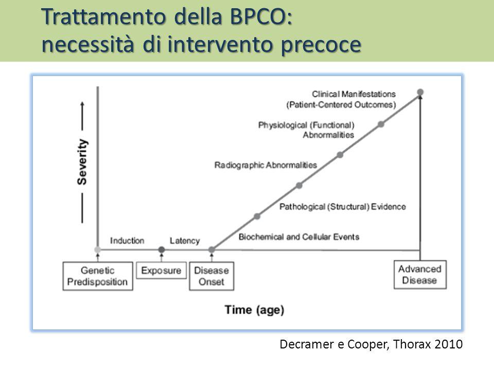 Trattamento della BPCO: necessità di intervento precoce Decramer e Cooper, Thorax 2010