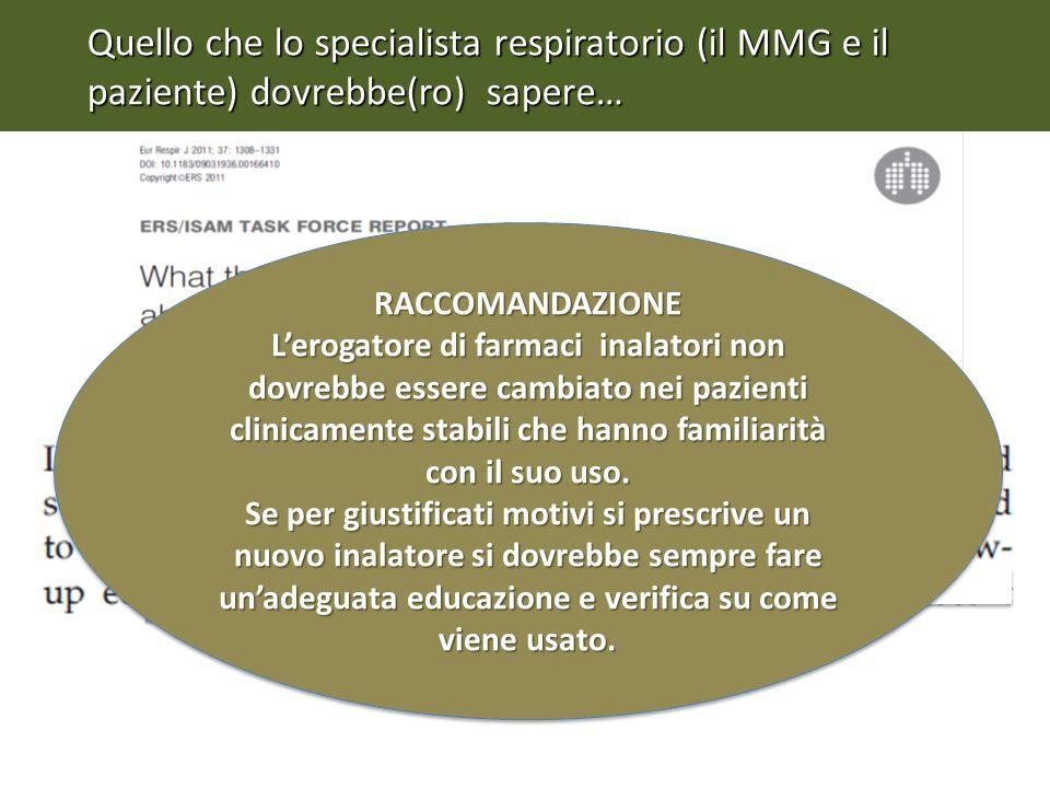 Quello che lo specialista respiratorio (il MMG e il paziente) dovrebbe(ro) sapere… RACCOMANDAZIONE L'erogatore di farmaci inalatori non dovrebbe esser