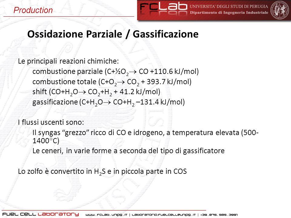 Le principali reazioni chimiche: combustione parziale (C+½O 2  CO +110.6 kJ/mol) combustione totale (C+O 2  CO 2 + 393.7 kJ/mol) shift (CO+H 2 O  C
