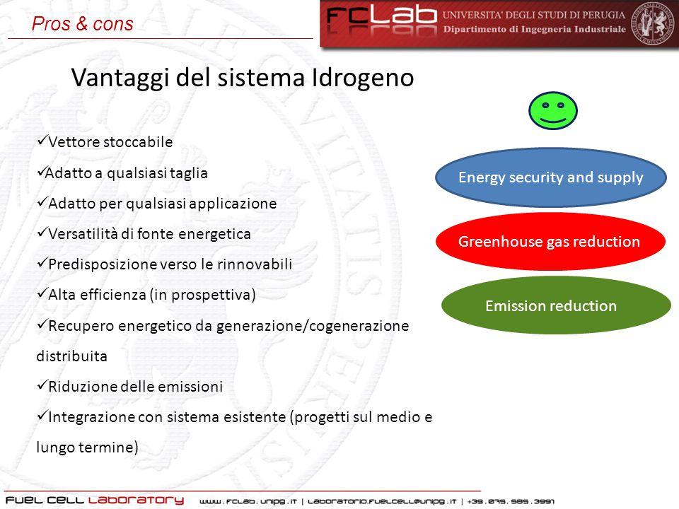 Vantaggi del sistema Idrogeno Vettore stoccabile Adatto a qualsiasi taglia Adatto per qualsiasi applicazione Versatilità di fonte energetica Predispos