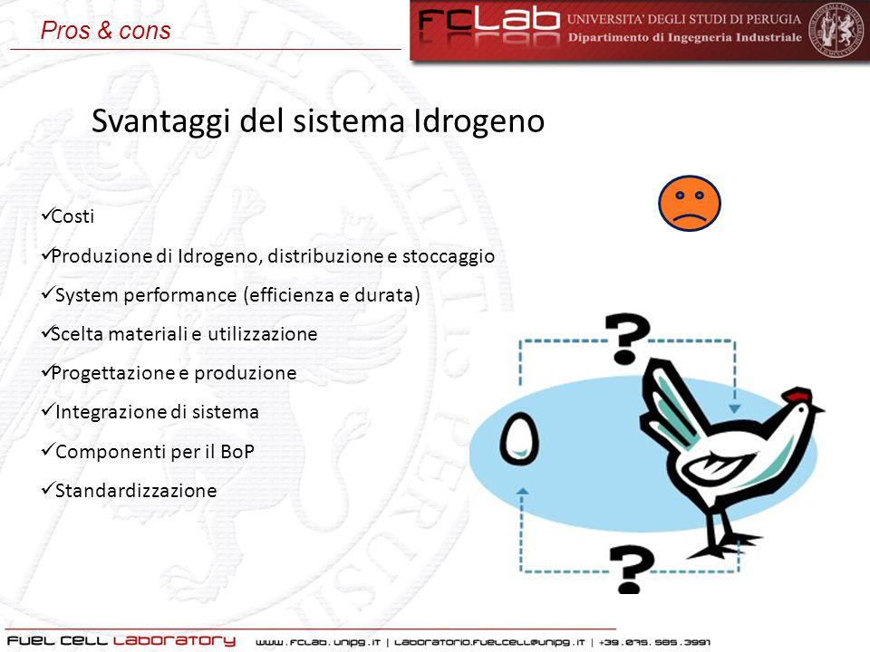 Svantaggi del sistema Idrogeno Costi Produzione di Idrogeno, distribuzione e stoccaggio System performance (efficienza e durata) Scelta materiali e ut