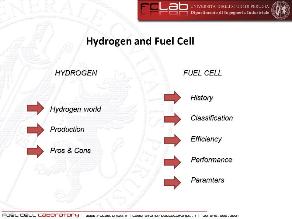 η T ΔS r ΔHrΔHr = 1 - Efficienza reversibile Carnot: T CT C T HT H 1 - η = Efficienza reversibile della cella: H 2 + ½ O 2  H 2 O + Energia Efficiency