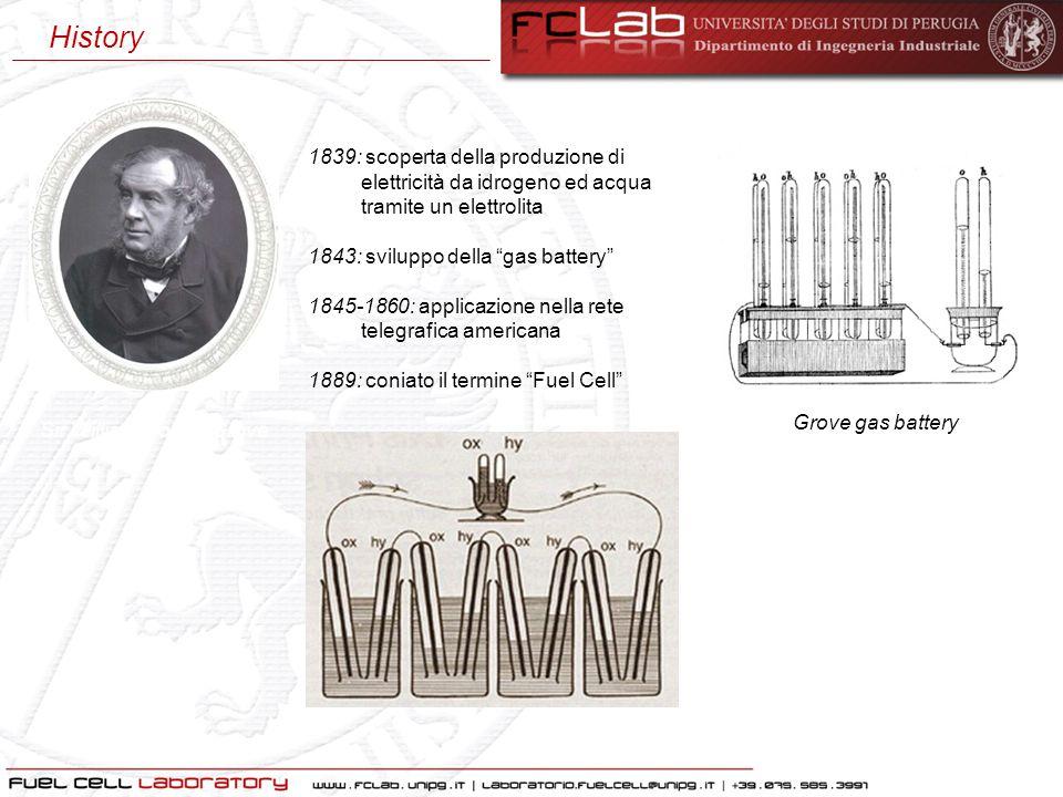 """Grove gas battery 1839: scoperta della produzione di elettricità da idrogeno ed acqua tramite un elettrolita 1843: sviluppo della """"gas battery"""" 1845-1"""