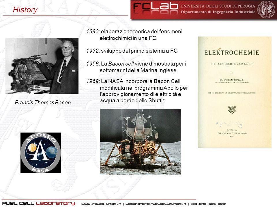 1893: elaborazione teorica dei fenomeni elettrochimici in una FC 1932: sviluppo del primo sistema a FC 1958: La Bacon cell viene dimostrata per i sott