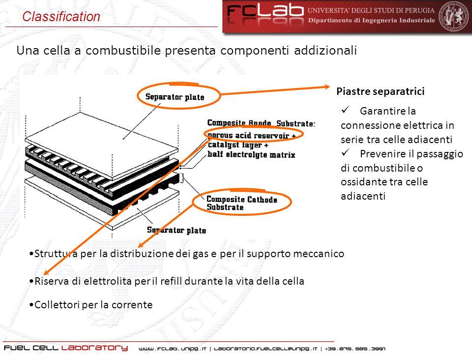 Una cella a combustibile presenta componenti addizionali Piastre separatrici Garantire la connessione elettrica in serie tra celle adiacenti Prevenire