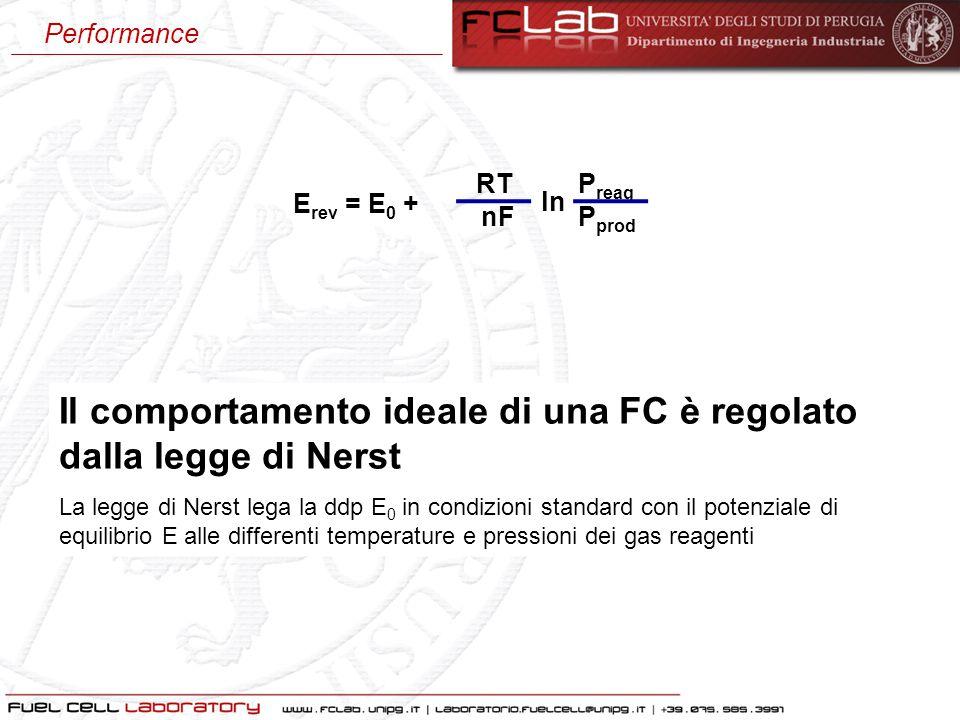Il comportamento ideale di una FC è regolato dalla legge di Nerst La legge di Nerst lega la ddp E 0 in condizioni standard con il potenziale di equili