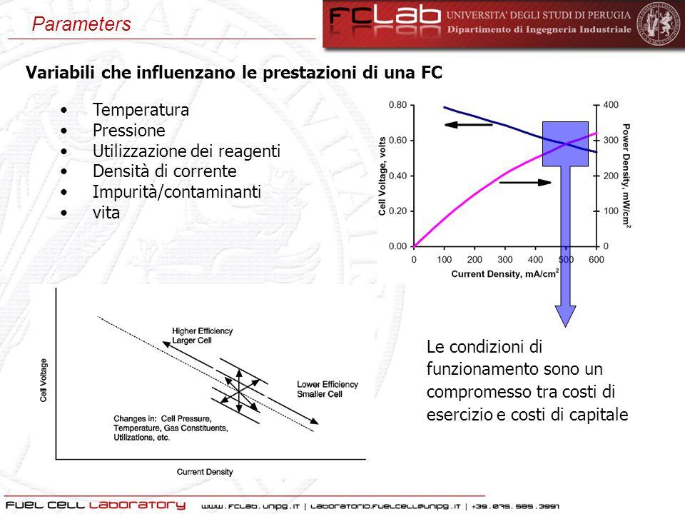Variabili che influenzano le prestazioni di una FC Temperatura Pressione Utilizzazione dei reagenti Densità di corrente Impurità/contaminanti vita Le