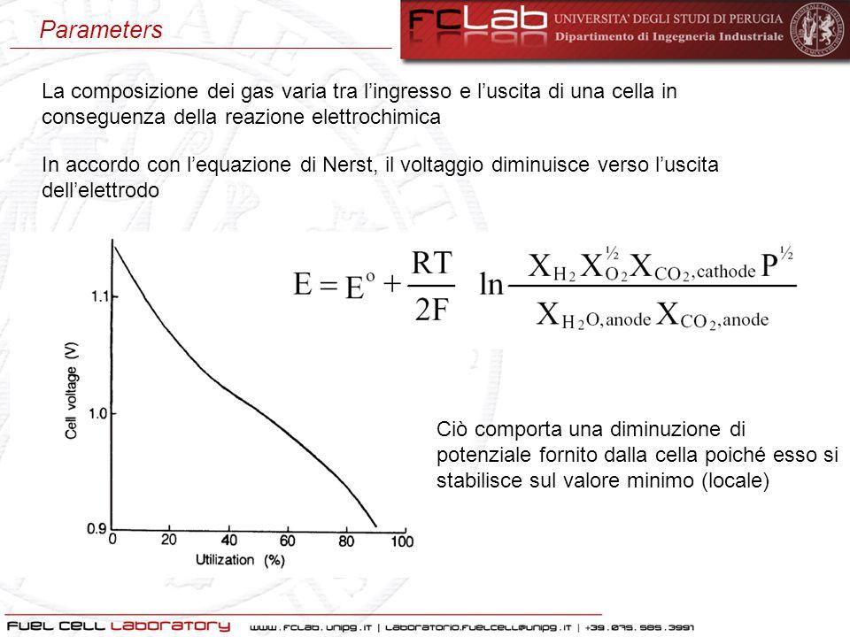 La composizione dei gas varia tra l'ingresso e l'uscita di una cella in conseguenza della reazione elettrochimica In accordo con l'equazione di Nerst,