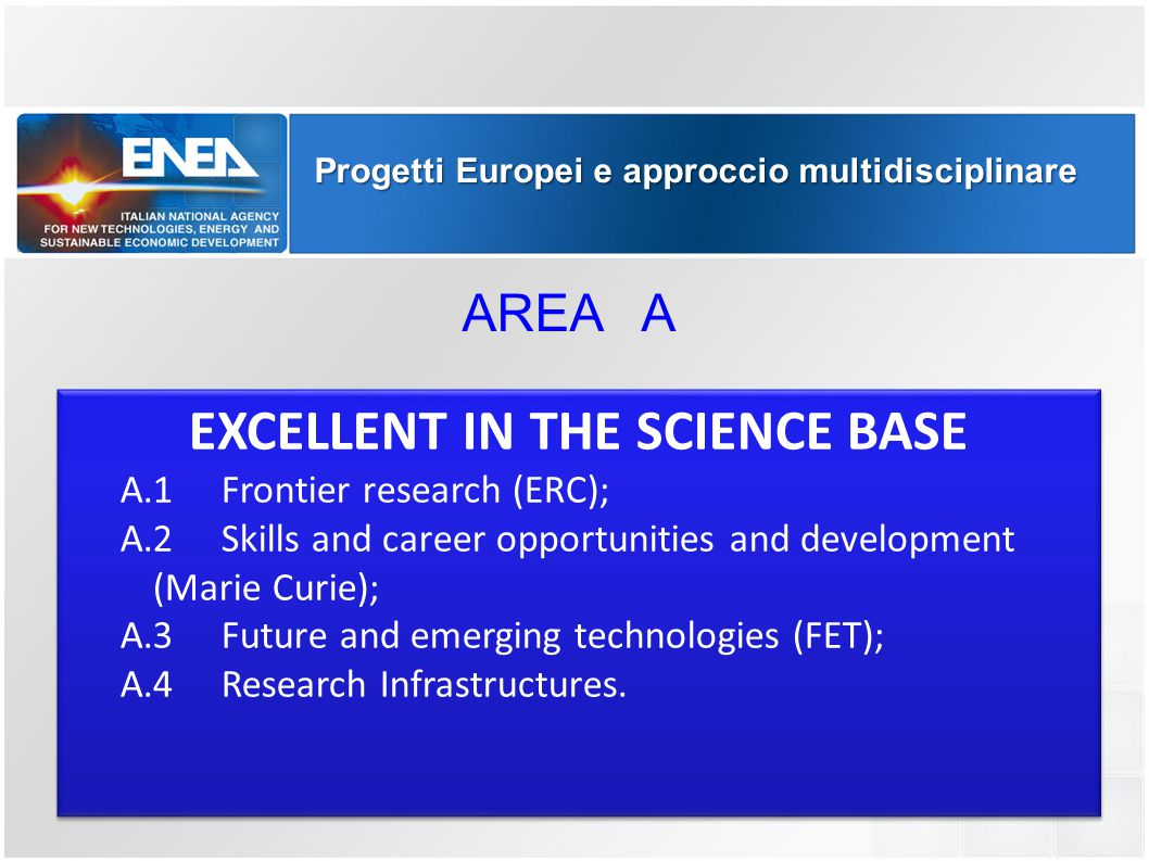 EXCELLENT IN THE SCIENCE BASE A.1Frontier research (ERC); A.2Skills and career opportunities and development (Marie Curie); A.3Future and emerging technologies (FET); A.4Research Infrastructures.