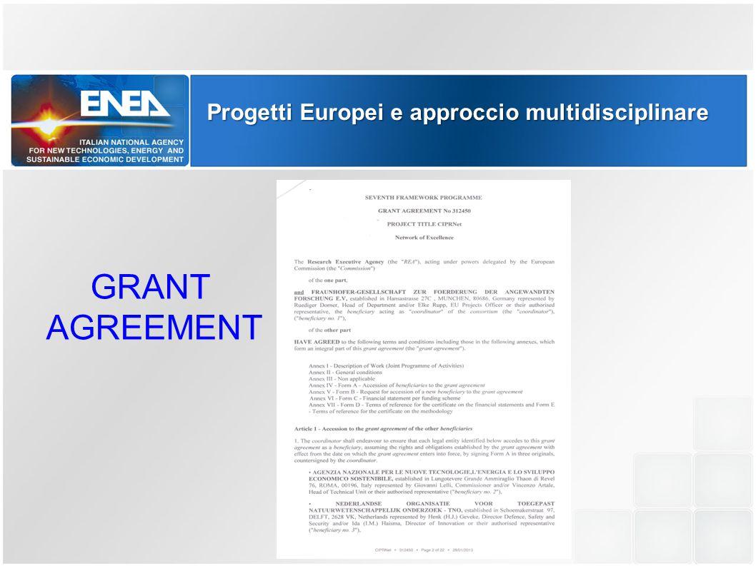 Progetti Europei e approccio multidisciplinare GRANT AGREEMENT