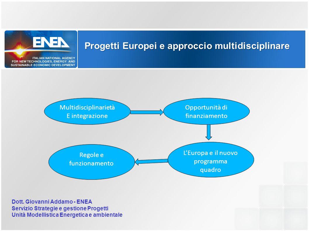 Progetti Europei e approccio multidisciplinare Multidisciplinarietà E integrazione Opportunità di finanziamento L'Europa e il nuovo programma quadro R