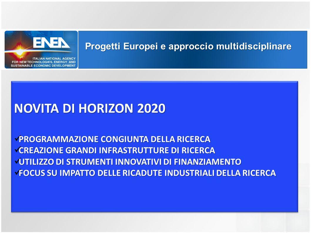 Progetti Europei e approccio multidisciplinare NOVITA DI HORIZON 2020 PROGRAMMAZIONE CONGIUNTA DELLA RICERCA PROGRAMMAZIONE CONGIUNTA DELLA RICERCA CR