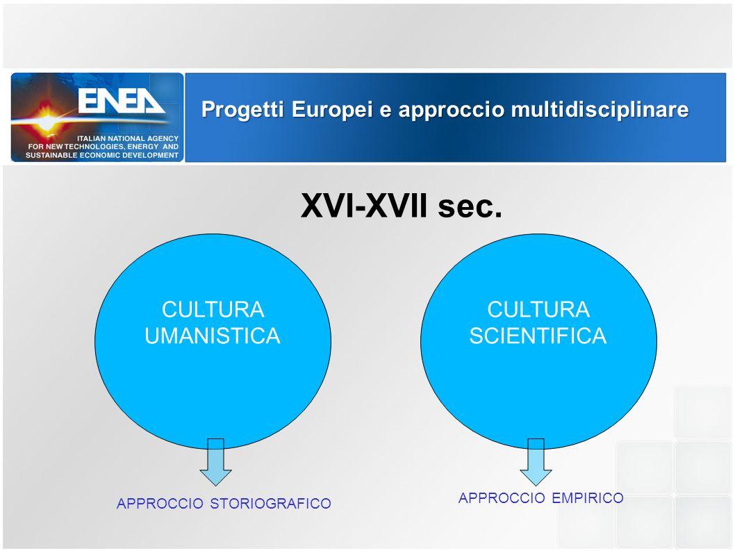 Progetti Europei e approccio multidisciplinare CULTURA UMANISTICA CULTURA SCIENTIFICA XVI-XVII sec. APPROCCIO STORIOGRAFICO APPROCCIO EMPIRICO