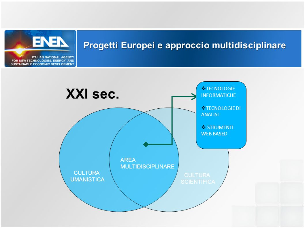 Progetti Europei e approccio multidisciplinare L'approccio multidisciplinare E le nuove opportunità tecnologiche