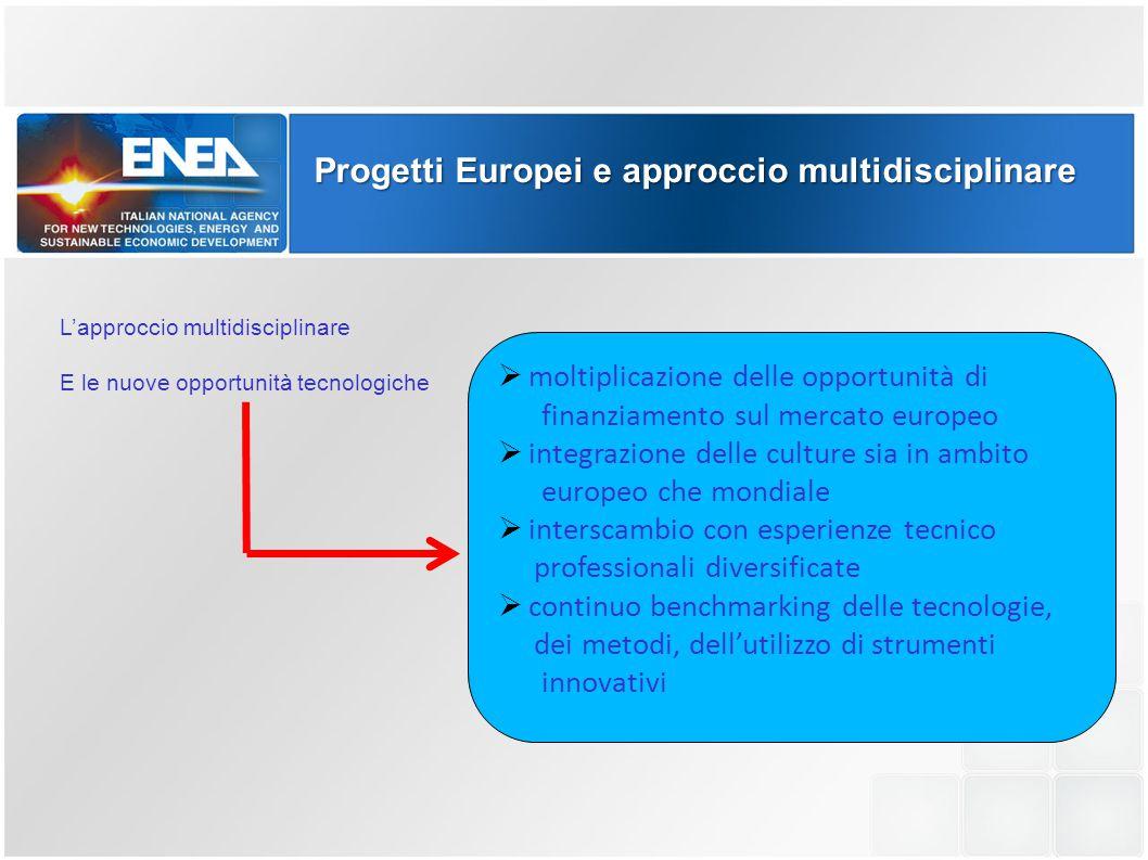 Progetti Europei e approccio multidisciplinare  moltiplicazione delle opportunità di finanziamento sul mercato europeo  integrazione delle culture s