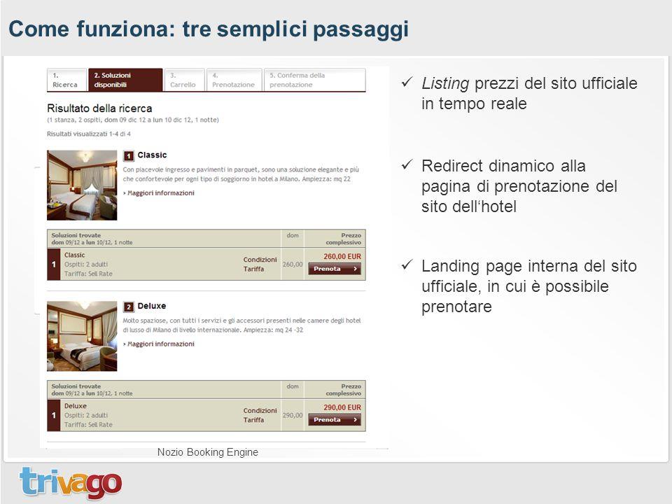 Come funziona: tre semplici passaggi Nozio Booking Engine Listing prezzi del sito ufficiale in tempo reale Redirect dinamico alla pagina di prenotazione del sito dell'hotel Landing page interna del sito ufficiale, in cui è possibile prenotare