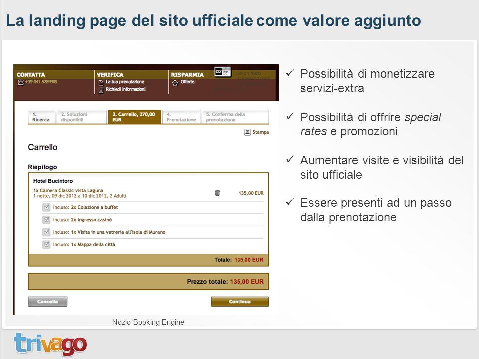 La landing page del sito ufficiale come valore aggiunto Nozio Booking Engine Possibilità di monetizzare servizi-extra Possibilità di offrire special r