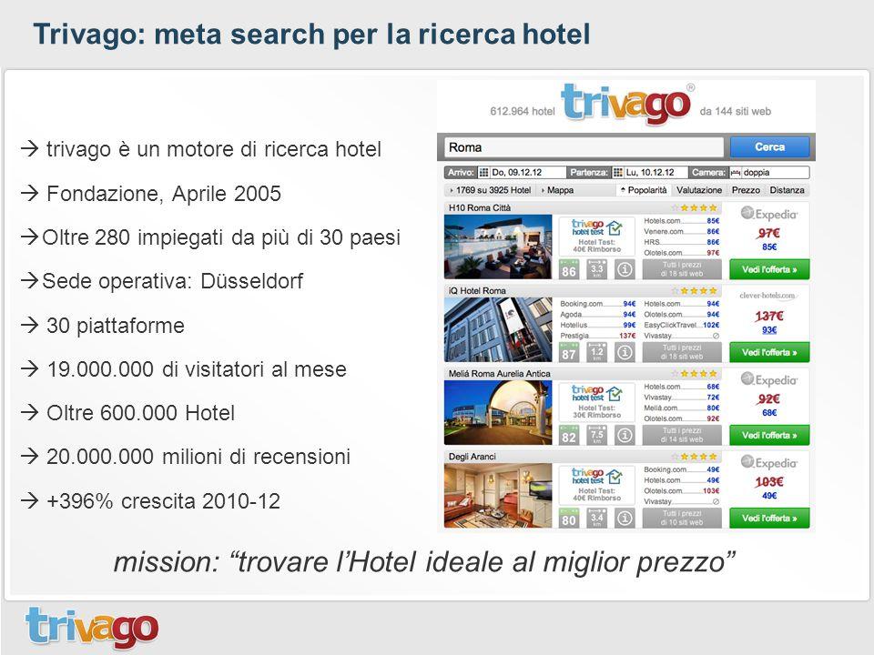  trivago è un motore di ricerca hotel  Fondazione, Aprile 2005  Oltre 280 impiegati da più di 30 paesi  Sede operativa: Düsseldorf  30 piattaforme  19.000.000 di visitatori al mese  Oltre 600.000 Hotel  20.000.000 milioni di recensioni  +396% crescita 2010-12 Trivago: meta search per la ricerca hotel mission: trovare l'Hotel ideale al miglior prezzo
