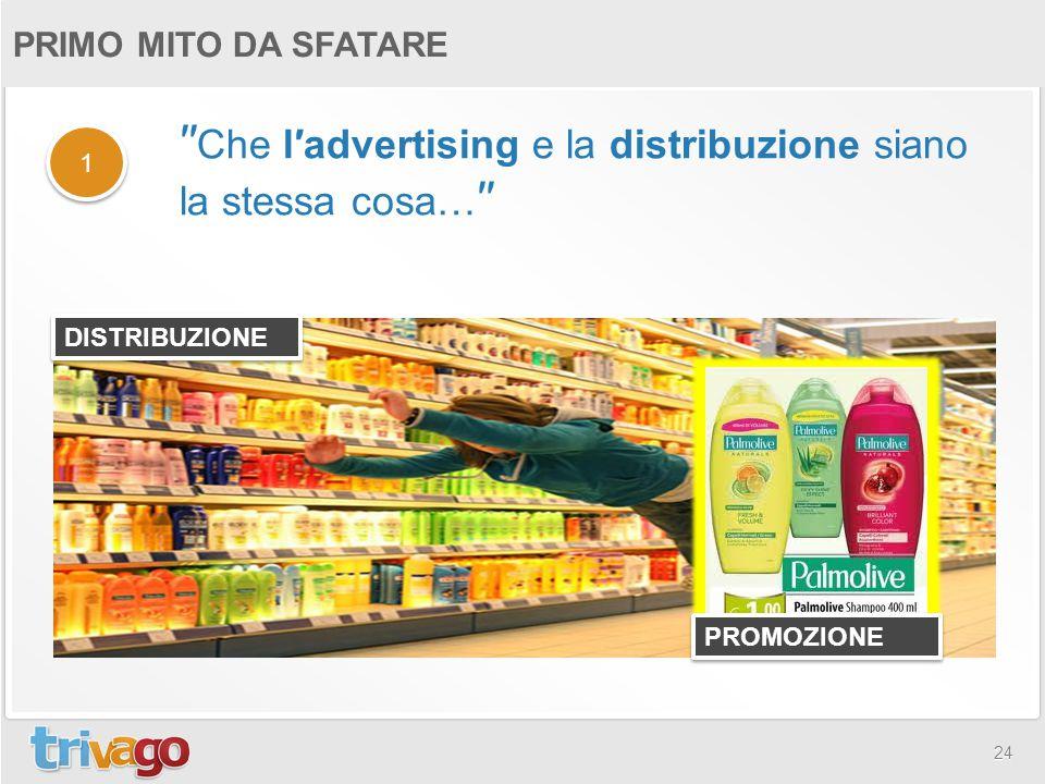 24 PRIMO MITO DA SFATARE 1 1 ′′ Che l′advertising e la distribuzione siano la stessa cosa… ′′ DISTRIBUZIONE PROMOZIONE
