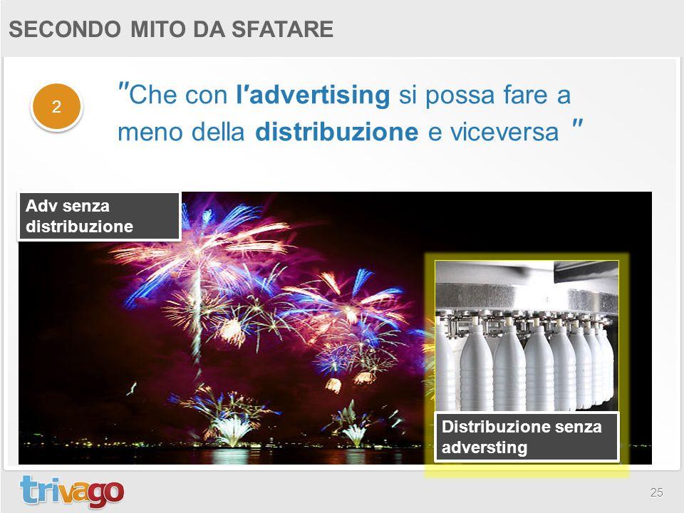 25 SECONDO MITO DA SFATARE 2 2 ′′ Che con l′advertising si possa fare a meno della distribuzione e viceversa ′′ Adv senza distribuzione Adv senza dist