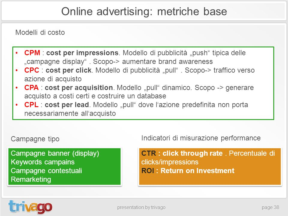 Online advertising: metriche base presentation by trivagopage 38 CPM : cost per impressions.