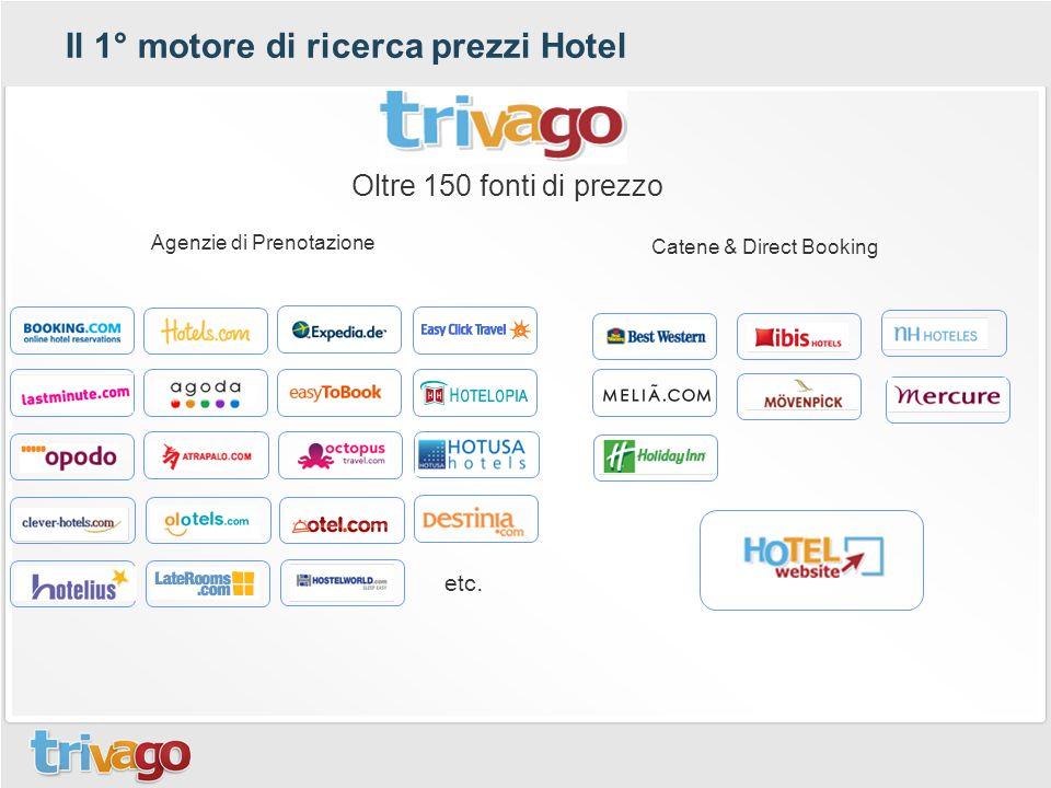 Oltre 150 fonti di prezzo etc. Agenzie di Prenotazione Catene & Direct Booking Il 1° motore di ricerca prezzi Hotel