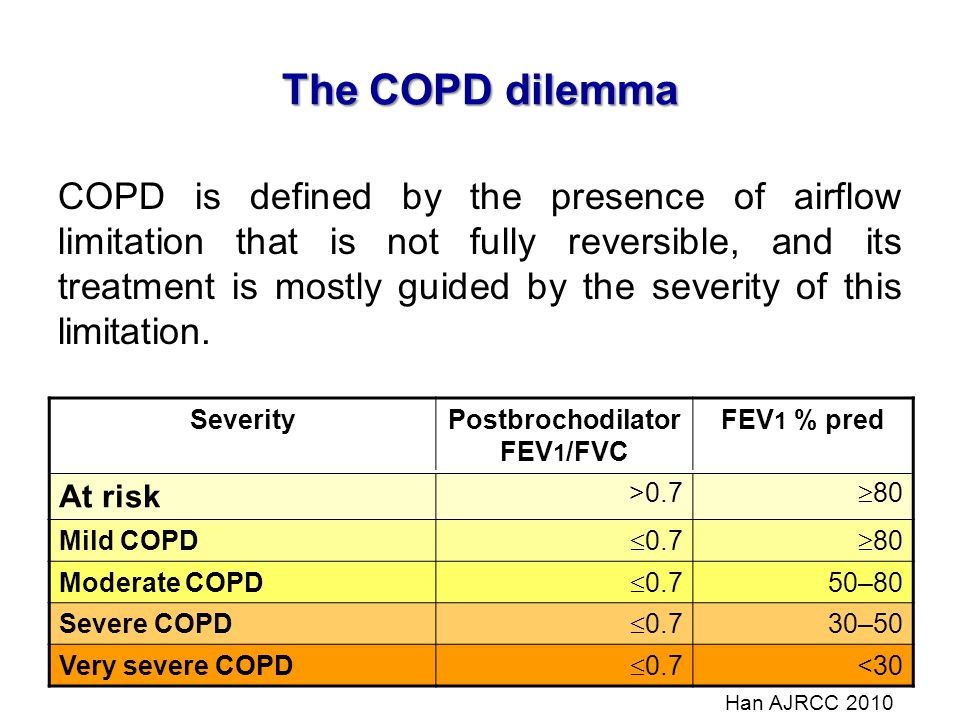 The COPD dilemma COPD is defined by the presence of airflow limitation that is not fully reversible, and its treatment is mostly guided by the severit