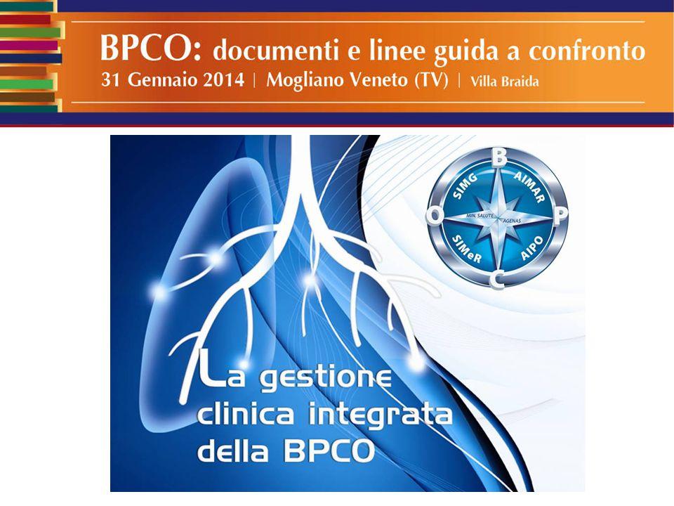 Efficacy of Tiotropium in COPD Patients with FEV 1 ≥ 60% participating in the UPLIFT ® Trial - SGRQ~40 Tashkin DP, et al J COPD 2012