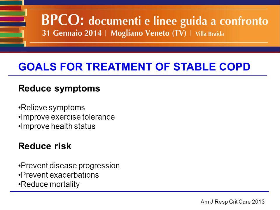 Am J Resp Crit Care 2013 GOALS FOR TREATMENT OF STABLE COPD Reduce symptoms Relieve symptoms Improve exercise tolerance Improve health status Reduce r