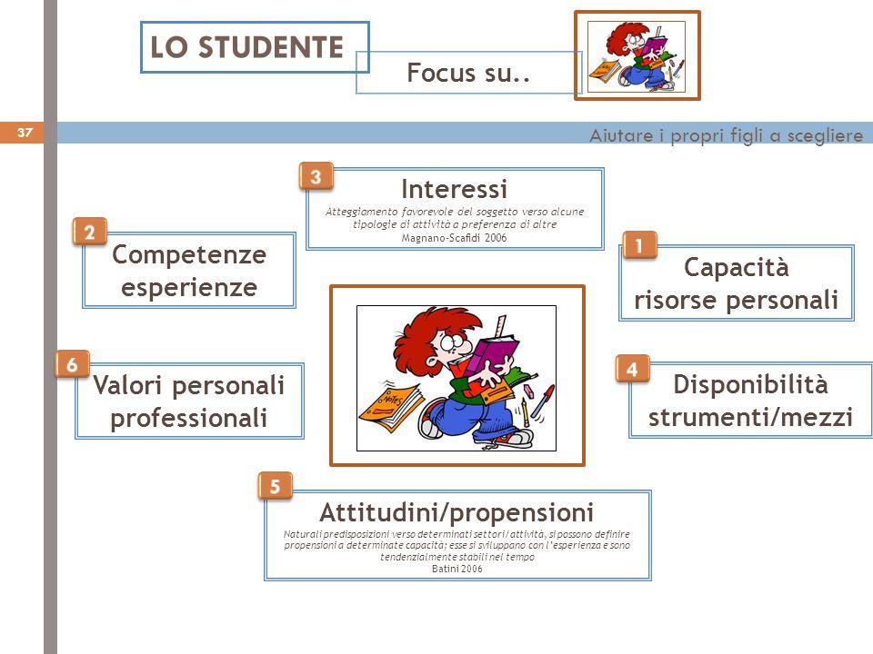 Aiutare i propri figli a scegliere 37 LO STUDENTE Focus su..