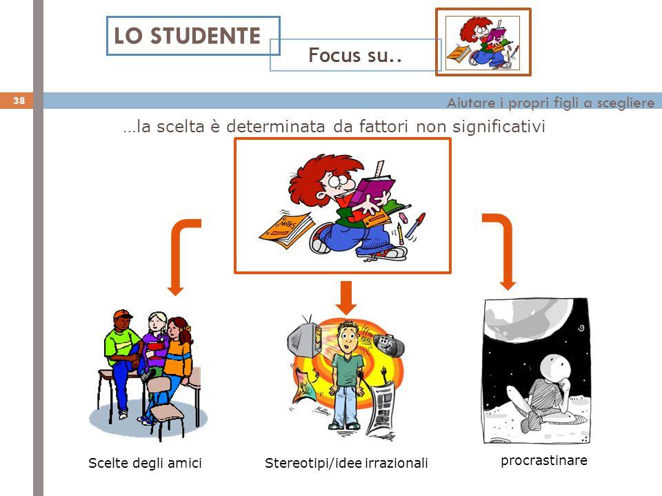 Aiutare i propri figli a scegliere 38 …la scelta è determinata da fattori non significativi Scelte degli amici Stereotipi/idee irrazionali procrastinare LO STUDENTE Focus su..