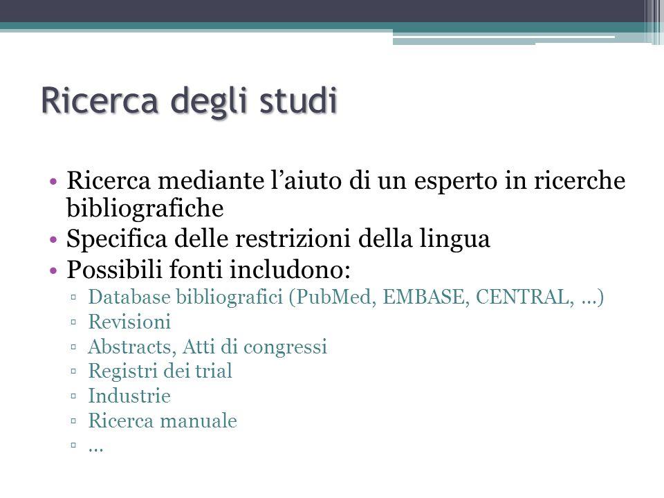 Ricerca mediante l'aiuto di un esperto in ricerche bibliografiche Specifica delle restrizioni della lingua Possibili fonti includono: ▫Database bibliografici (PubMed, EMBASE, CENTRAL, …) ▫Revisioni ▫Abstracts, Atti di congressi ▫Registri dei trial ▫Industrie ▫Ricerca manuale ▫… Ricerca degli studi