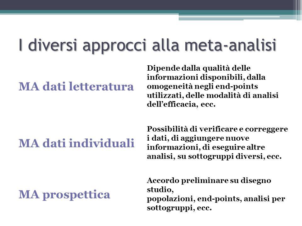 MA dati letteratura Dipende dalla qualità delle informazioni disponibili, dalla omogeneità negli end-points utilizzati, delle modalità di analisi dell'efficacia, ecc.