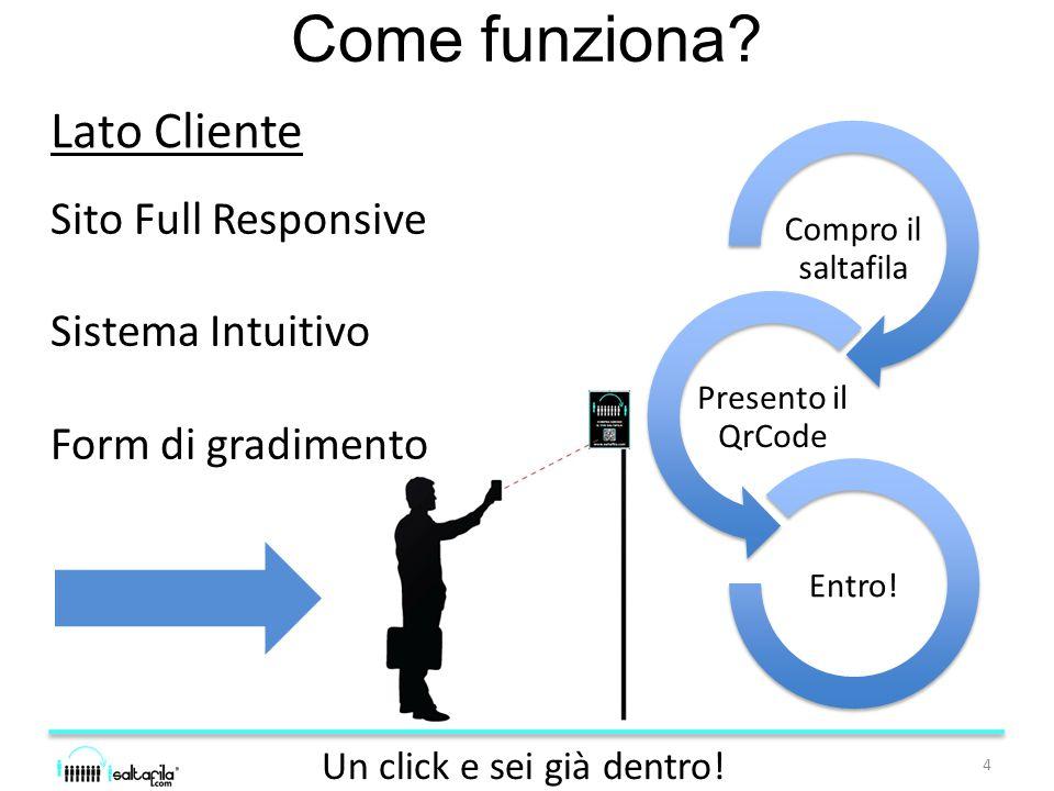 Fabbisogno Finanziario Partecipazione aziendale 15 Un click e sei già dentro.