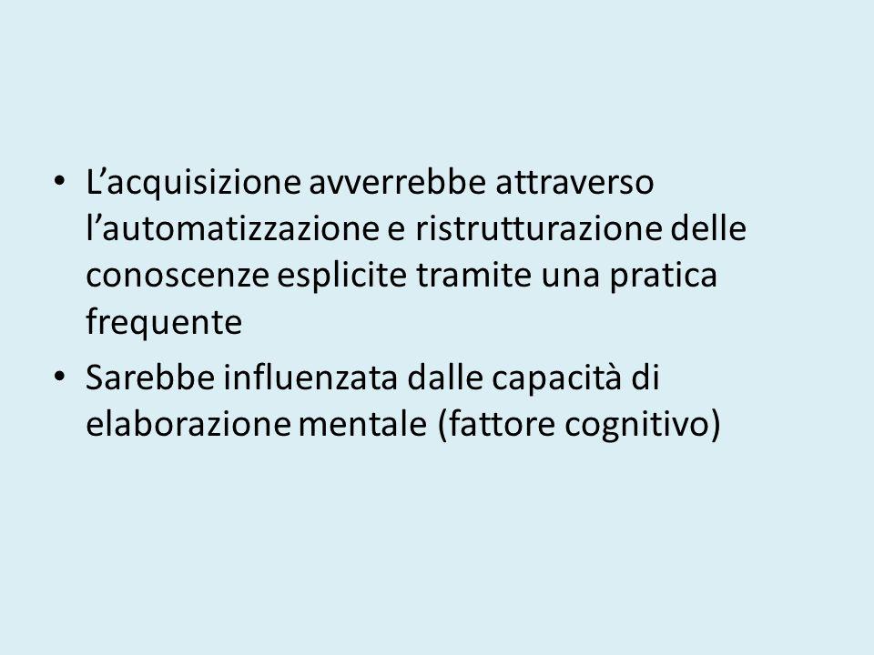 L'acquisizione avverrebbe attraverso l'automatizzazione e ristrutturazione delle conoscenze esplicite tramite una pratica frequente Sarebbe influenzat