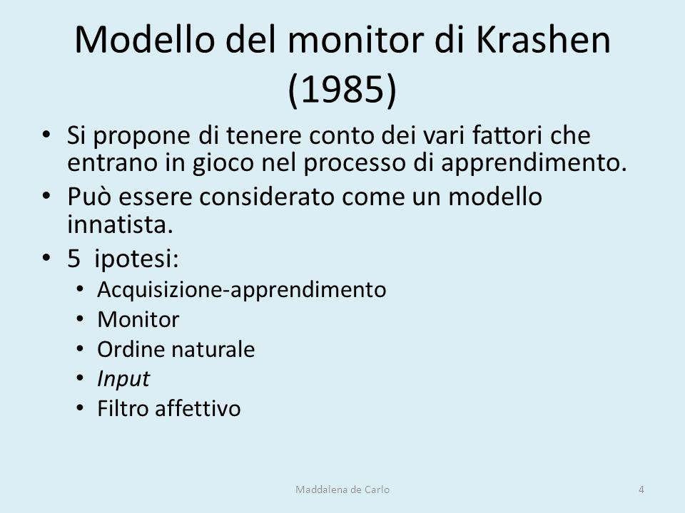 Modello del monitor di Krashen (1985) Si propone di tenere conto dei vari fattori che entrano in gioco nel processo di apprendimento. Può essere consi
