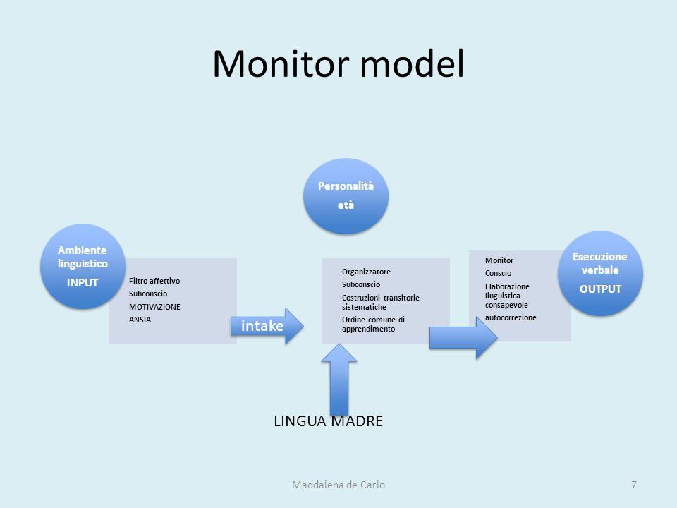 Monitor model Acquisizione di L2 attraverso 3 operazioni mentali: – Filtro affettivo (subcosciente) :Insieme di fattori psicoaffettivi che filtrano l'input  intake Organizzatore (subcosciente) – Simile al LAD, principale responsabile del processo.