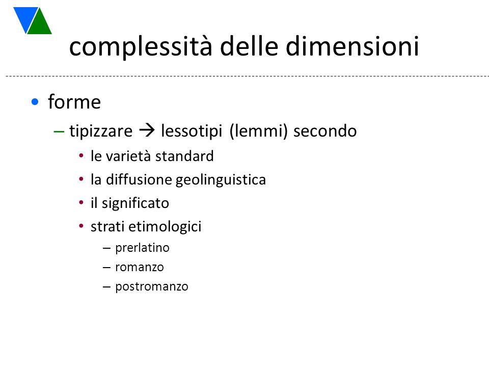 complessità delle dimensioni forme – tipizzare  lessotipi (lemmi) secondo le varietà standard la diffusione geolinguistica il significato strati etim