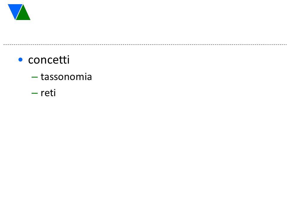concetti – tassonomia – reti