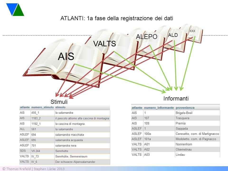 © Thomas Krefeld | Stephan Lücke 2013 ATLANTI: 1a fase della registrazione dei dati VALTS AIS ALEPO ALD XXX … Stimuli Informanti