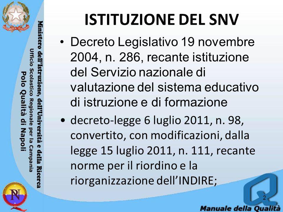 ISTITUZIONE DEL SNV Decreto Legislativo 19 novembre 2004, n.