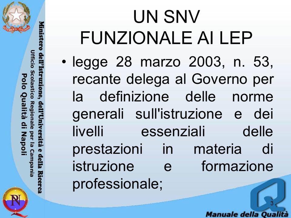 UN SNV FUNZIONALE AI LEP legge 28 marzo 2003, n.