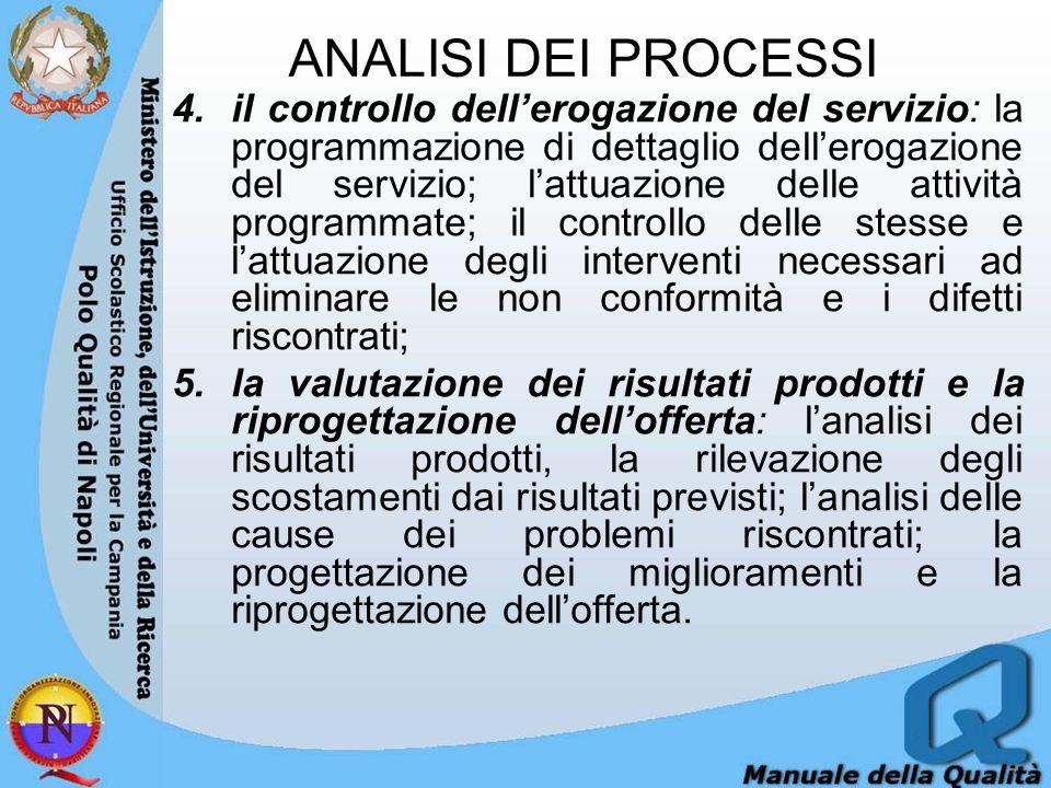 ANALISI DEI PROCESSI 4.il controllo dell'erogazione del servizio: la programmazione di dettaglio dell'erogazione del servizio; l'attuazione delle attività programmate; il controllo delle stesse e l'attuazione degli interventi necessari ad eliminare le non conformità e i difetti riscontrati; 5.la valutazione dei risultati prodotti e la riprogettazione dell'offerta: l'analisi dei risultati prodotti, la rilevazione degli scostamenti dai risultati previsti; l'analisi delle cause dei problemi riscontrati; la progettazione dei miglioramenti e la riprogettazione dell'offerta.