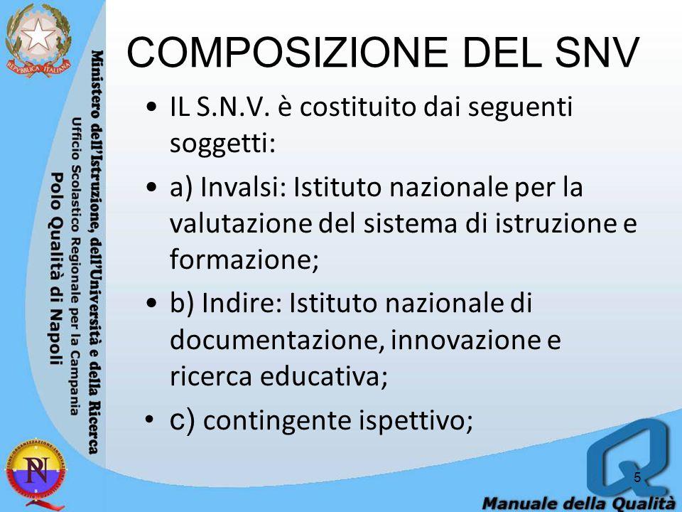 COMPOSIZIONE DEL SNV IL S.N.V.