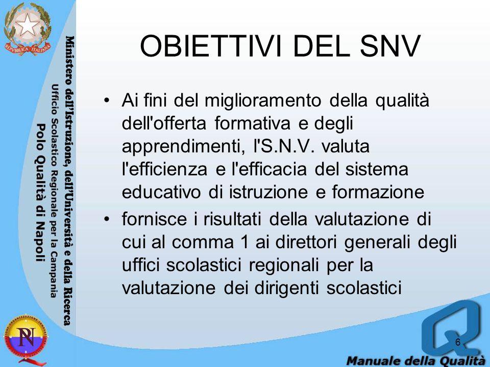 OBIETTIVI DEL SNV Ai fini del miglioramento della qualità dell offerta formativa e degli apprendimenti, l S.N.V.