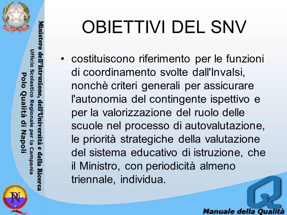 MACRO INDICATORI DEFINIZIONE DELL'OFFERTA FORMATIVA INDICATORI (VEDI ANALISI PROCESSI) PROGETTAZIONE DELL'OFFERTA FORMATIVA INDICATORI (VEDI ANALISI PROCESSI) PROGETTAZIONE DELL'ORGANIZZAZIONE INDICATORI (VEDI ANALISI PROCESSI) EROGAZIONE E CONTROLLO INDICATORI (VEDI ANALISI PROCESSI) VALUTAZIONE E RIPROGETTAZIONE INDICATORI (VEDI ANALISI PROCESSI) FATTTORE C.