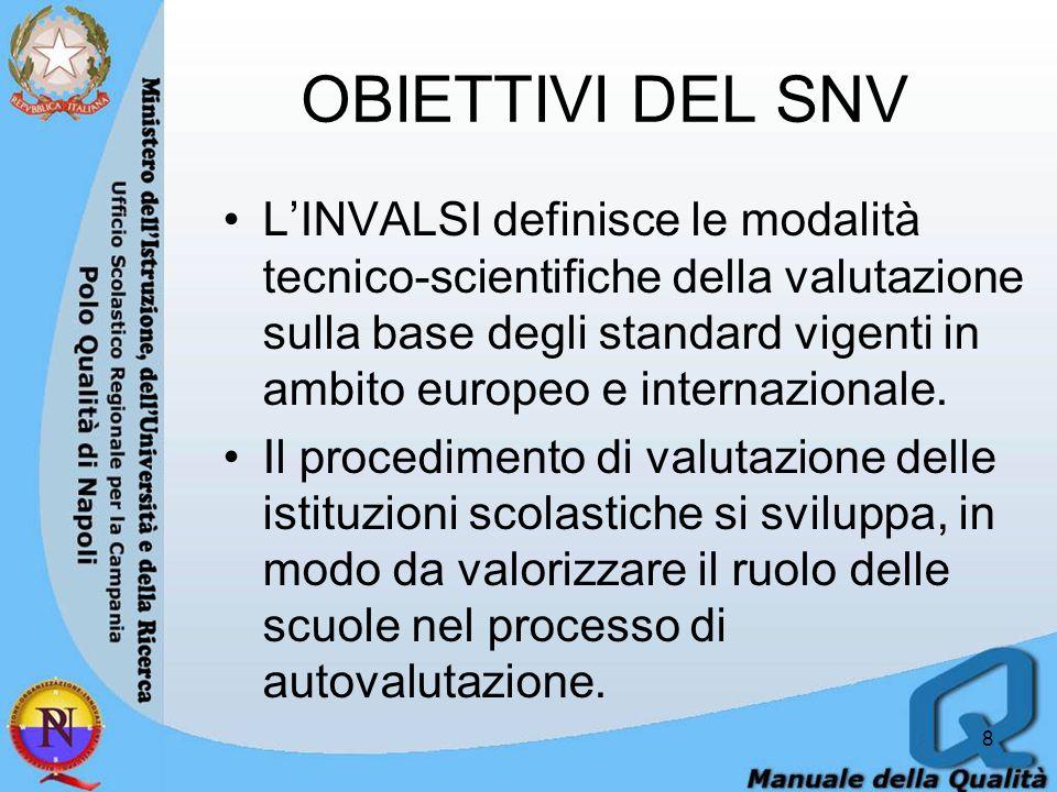OBIETTIVI DEL SNV L'INVALSI definisce le modalità tecnico-scientifiche della valutazione sulla base degli standard vigenti in ambito europeo e internazionale.