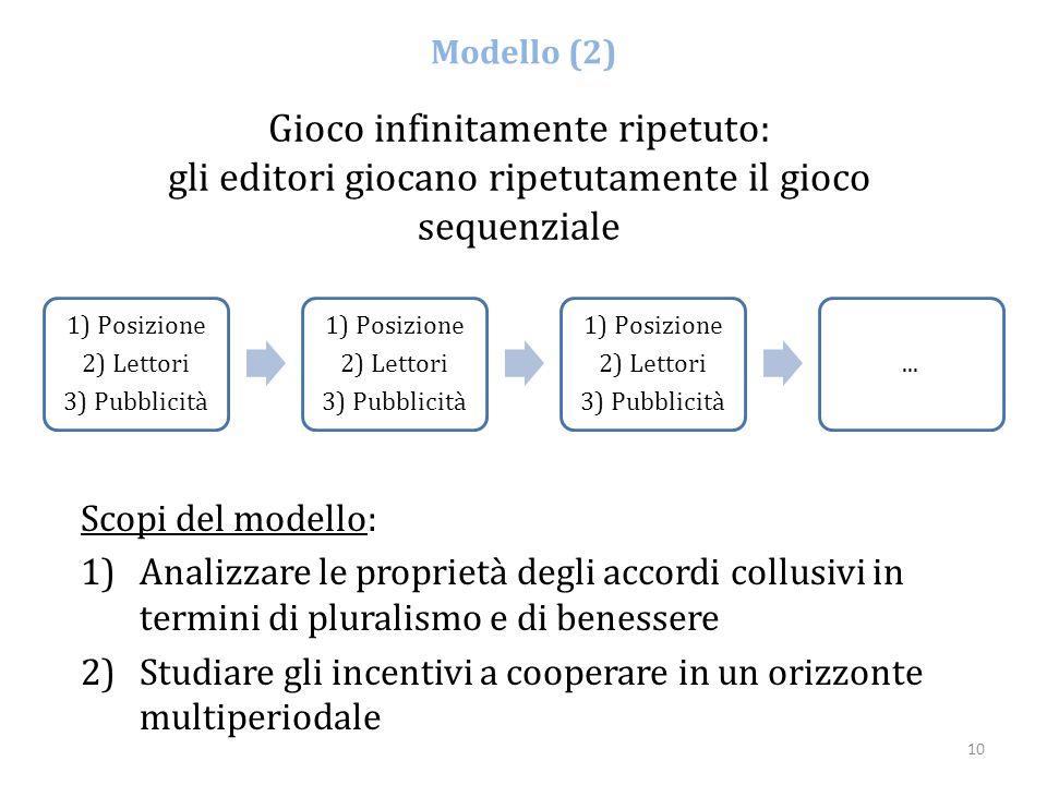 Modello (2) Gioco infinitamente ripetuto: gli editori giocano ripetutamente il gioco sequenziale Scopi del modello: 1)Analizzare le proprietà degli ac