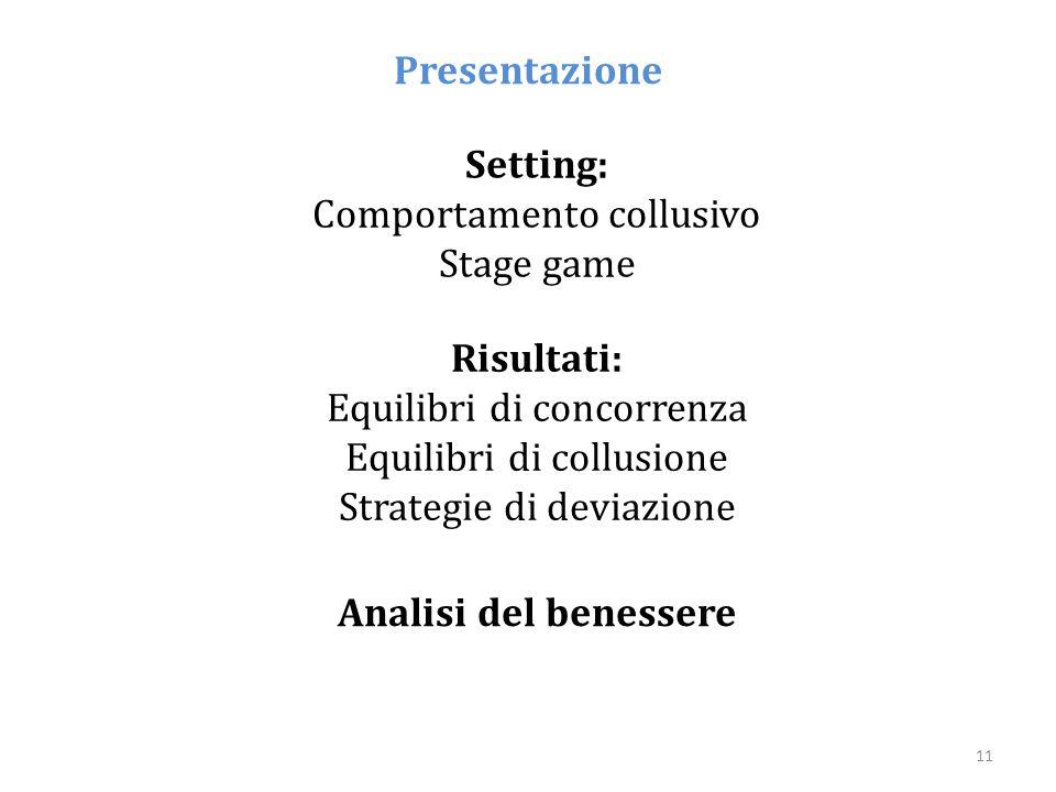 11 Presentazione Setting: Comportamento collusivo Stage game Risultati: Equilibri di concorrenza Equilibri di collusione Strategie di deviazione Anali